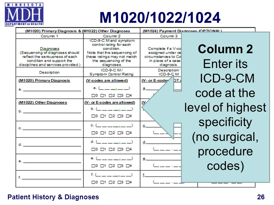 M1020/1022/1024 Column 2 Enter its. ICD-9-CM code at the level of highest specificity. (no surgical, procedure codes)