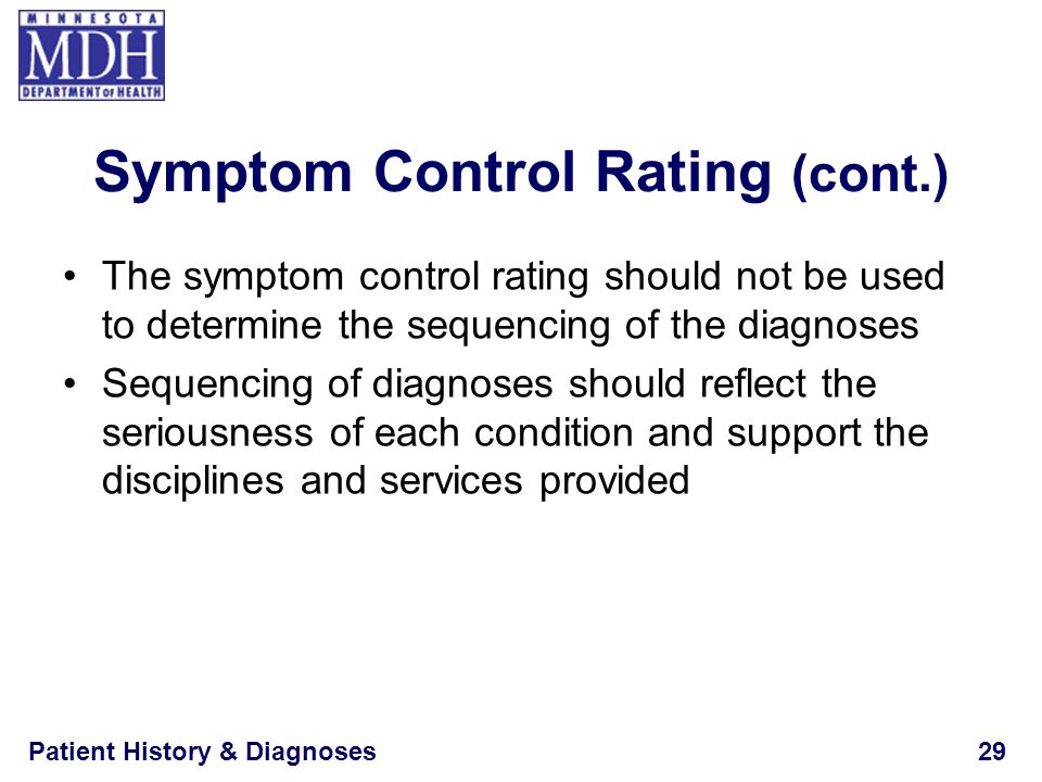 Symptom Control Rating (cont.)