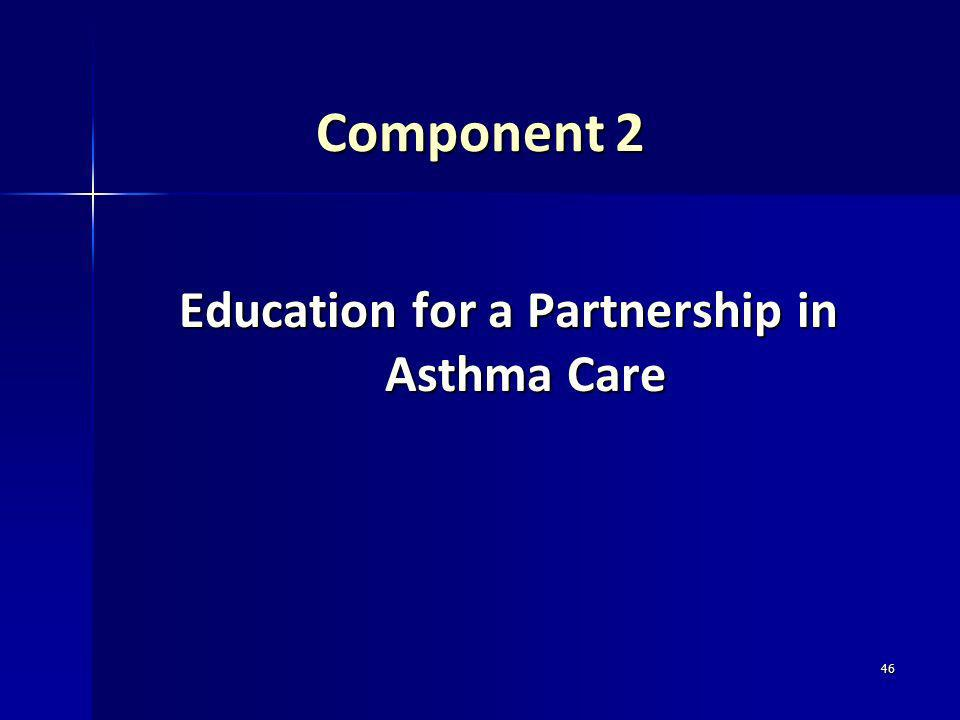 Education for a Partnership in Asthma Care