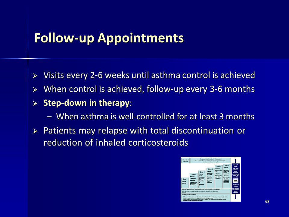 Follow-up Appointments