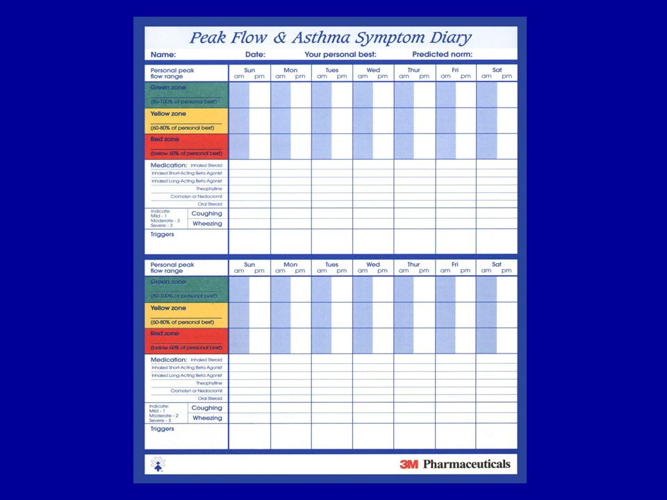 Peak Flow and Asthma Diary