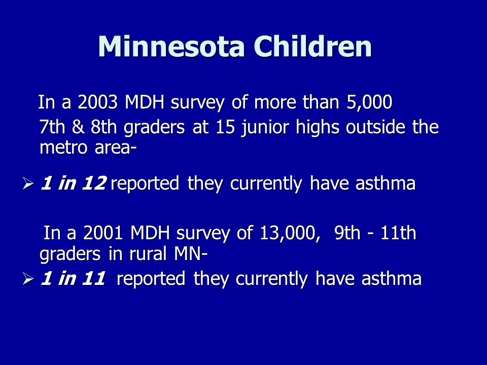 Minnesota Children In a 2003 MDH survey of more than 5,000. 7th & 8th graders at 15 junior highs outside the metro area-