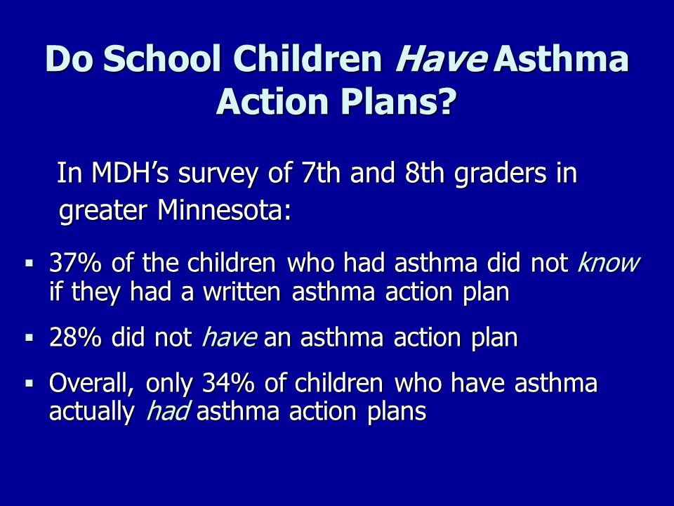 Do School Children Have Asthma Action Plans