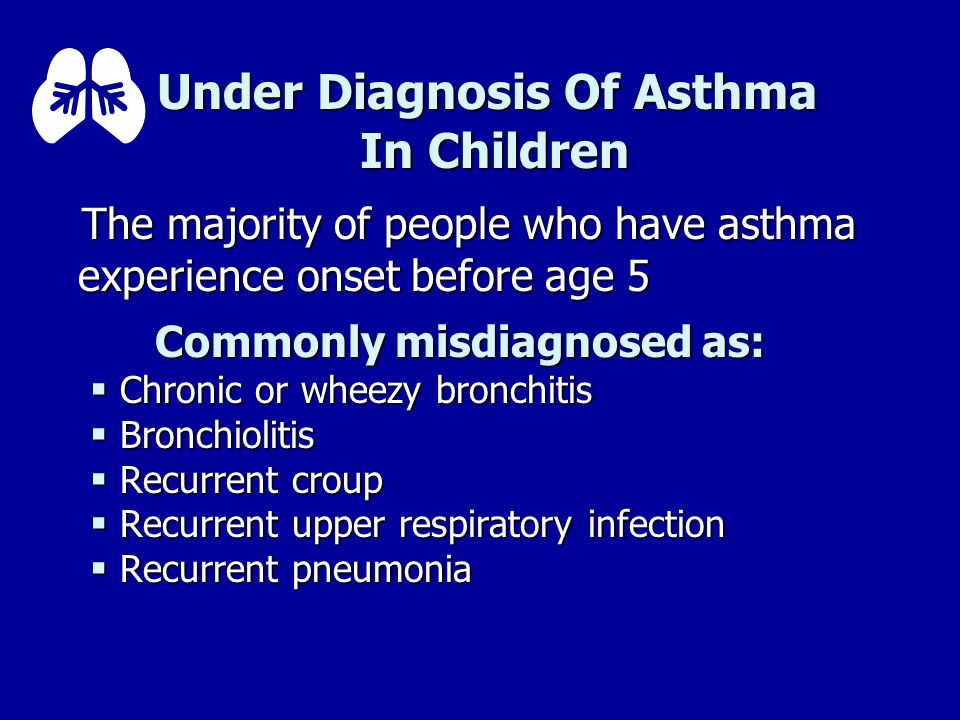 Under Diagnosis Of Asthma In Children