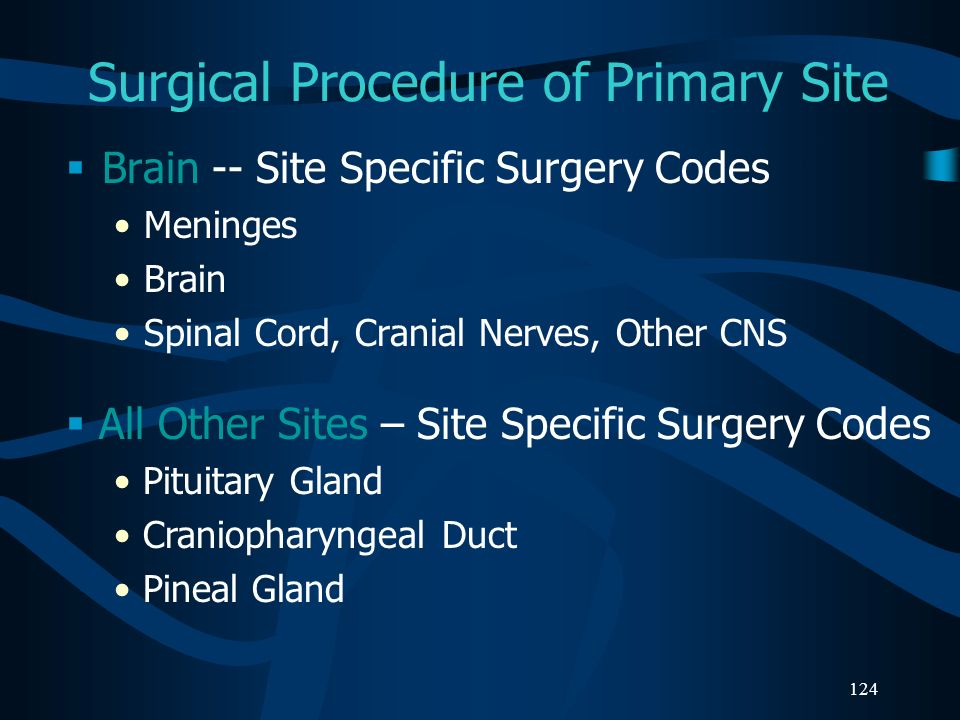 Surgical Procedure of Primary Site