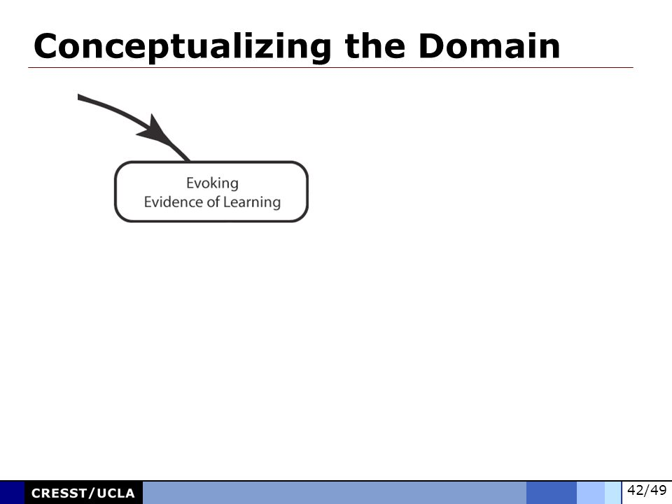 Conceptualizing the Domain