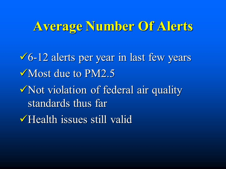 Average Number Of Alerts