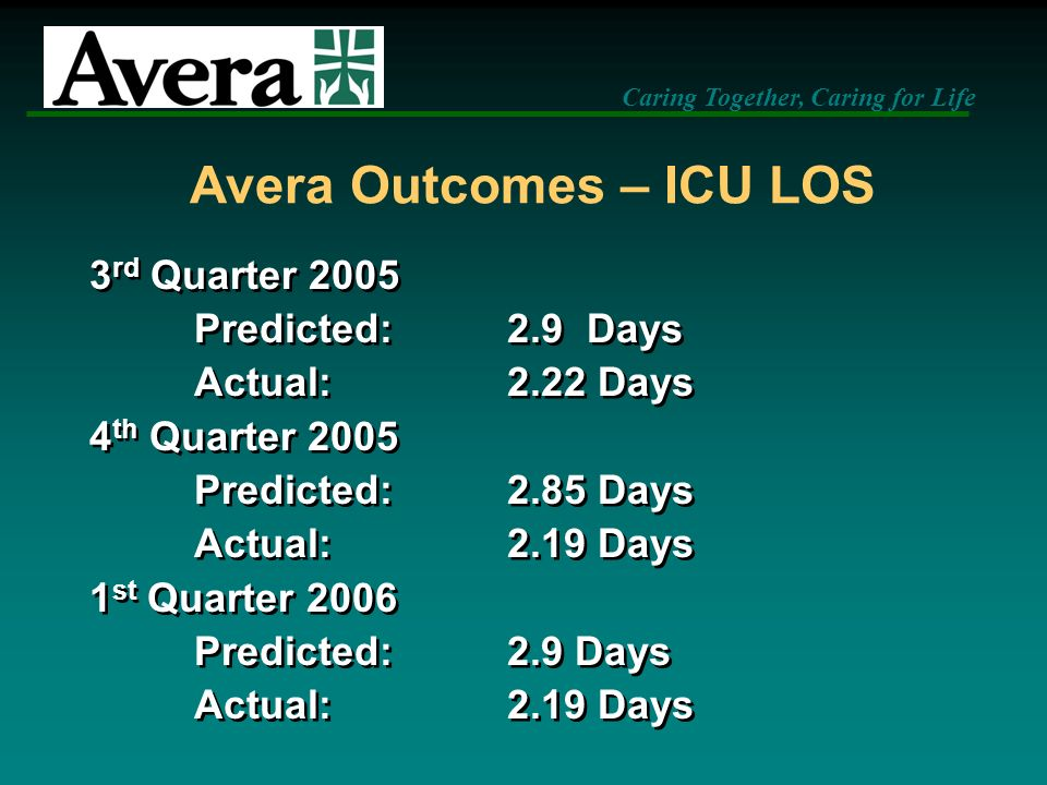 Avera Outcomes – ICU LOS