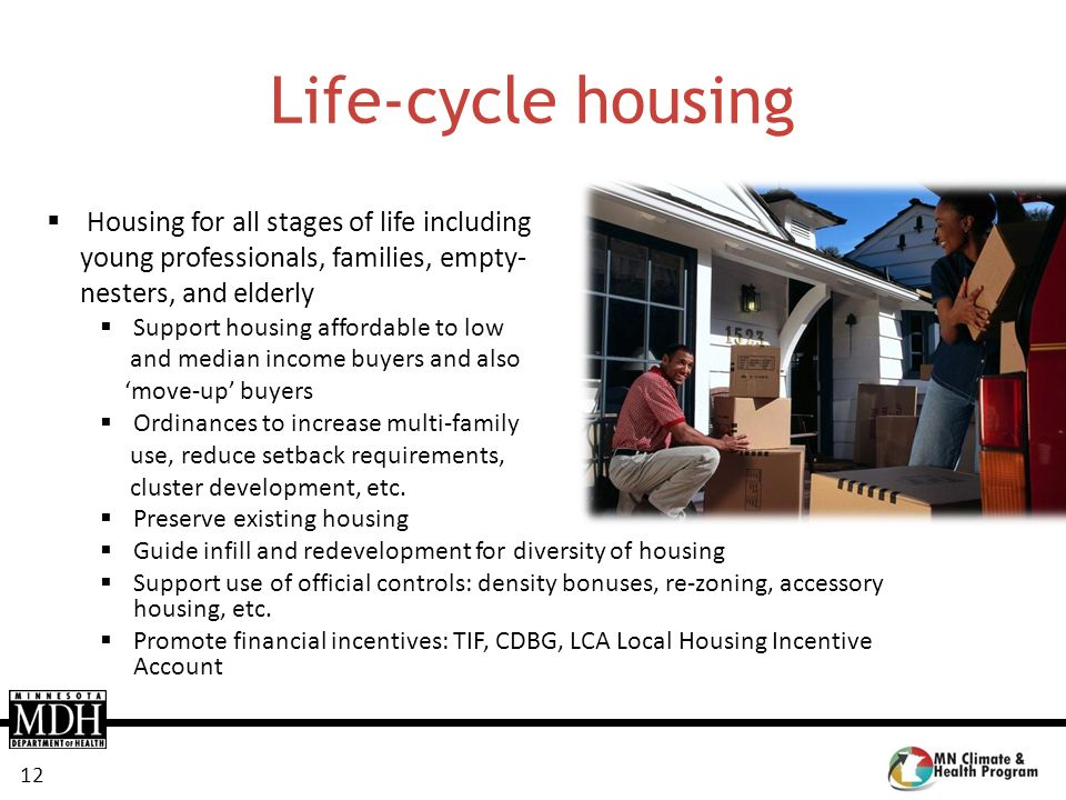 Life-cycle housing Housing for all stages of life including