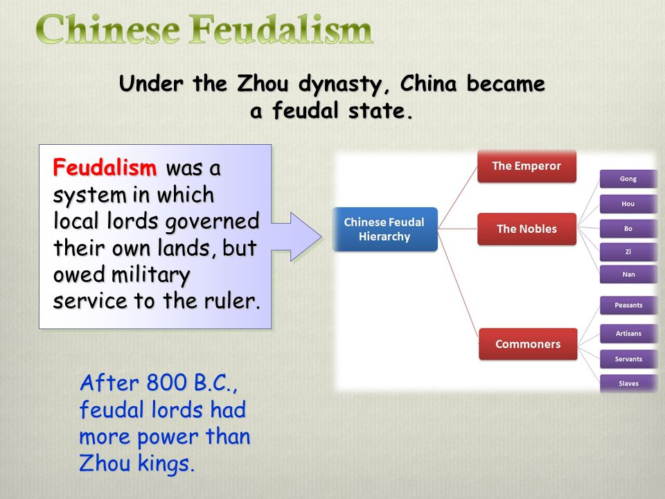 Under the Zhou dynasty, China became a feudal state.
