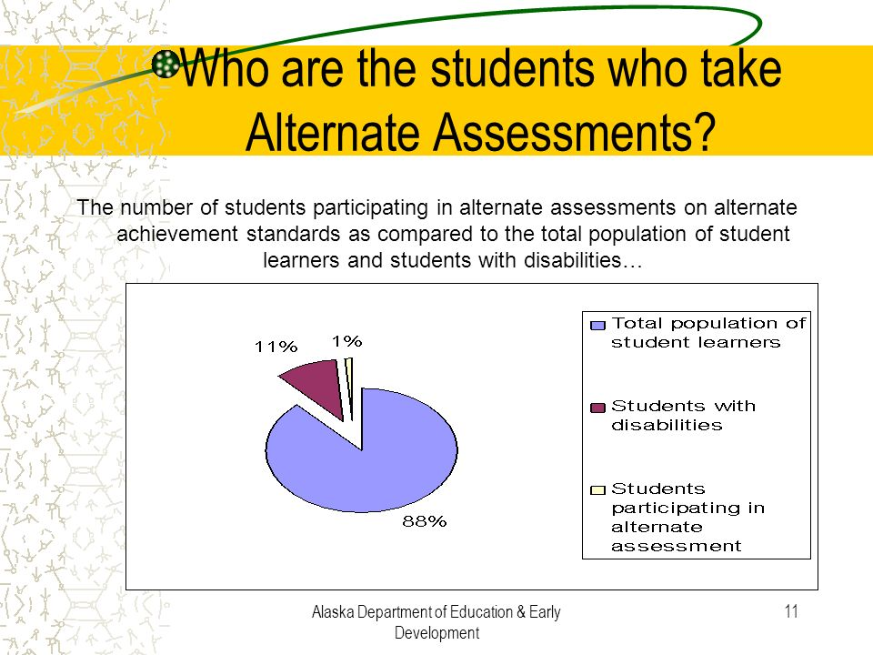 Who are the students who take Alternate Assessments