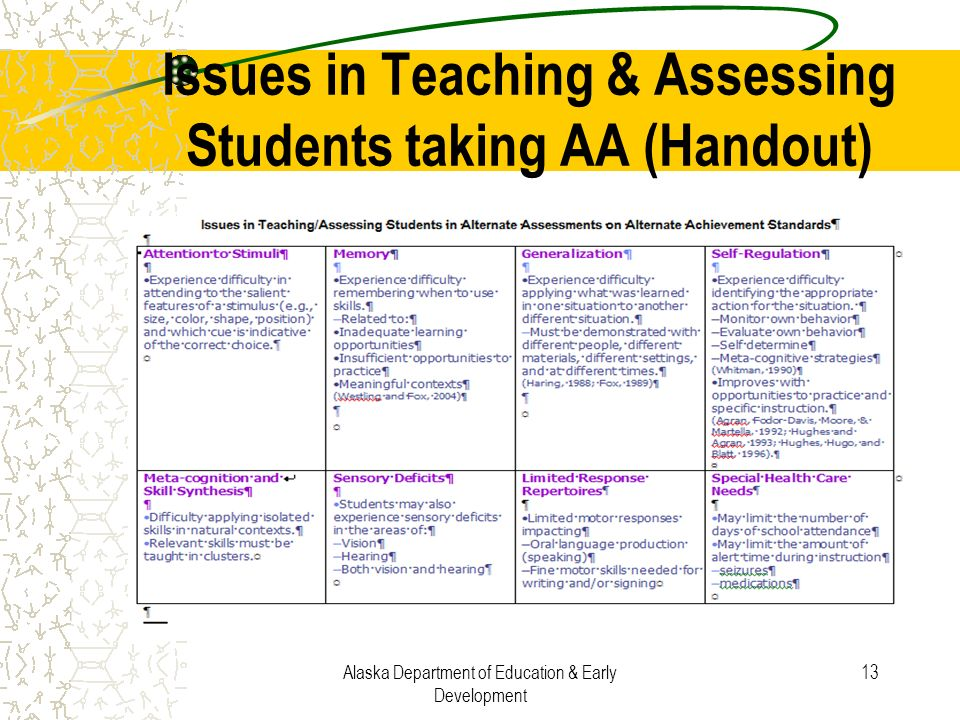 Issues in Teaching & Assessing Students taking AA (Handout)