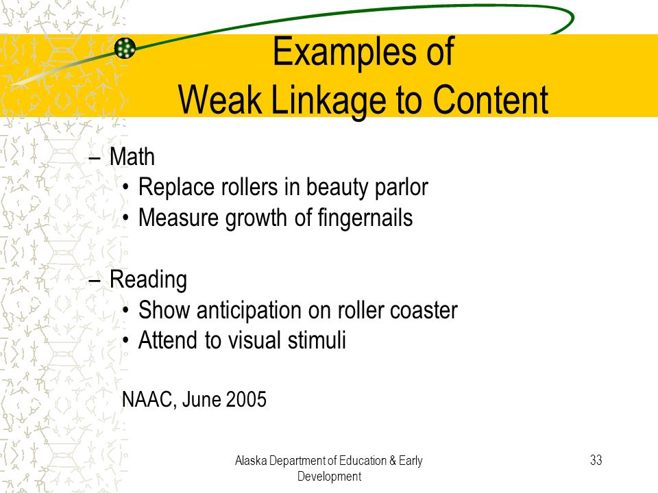 Examples of Weak Linkage to Content