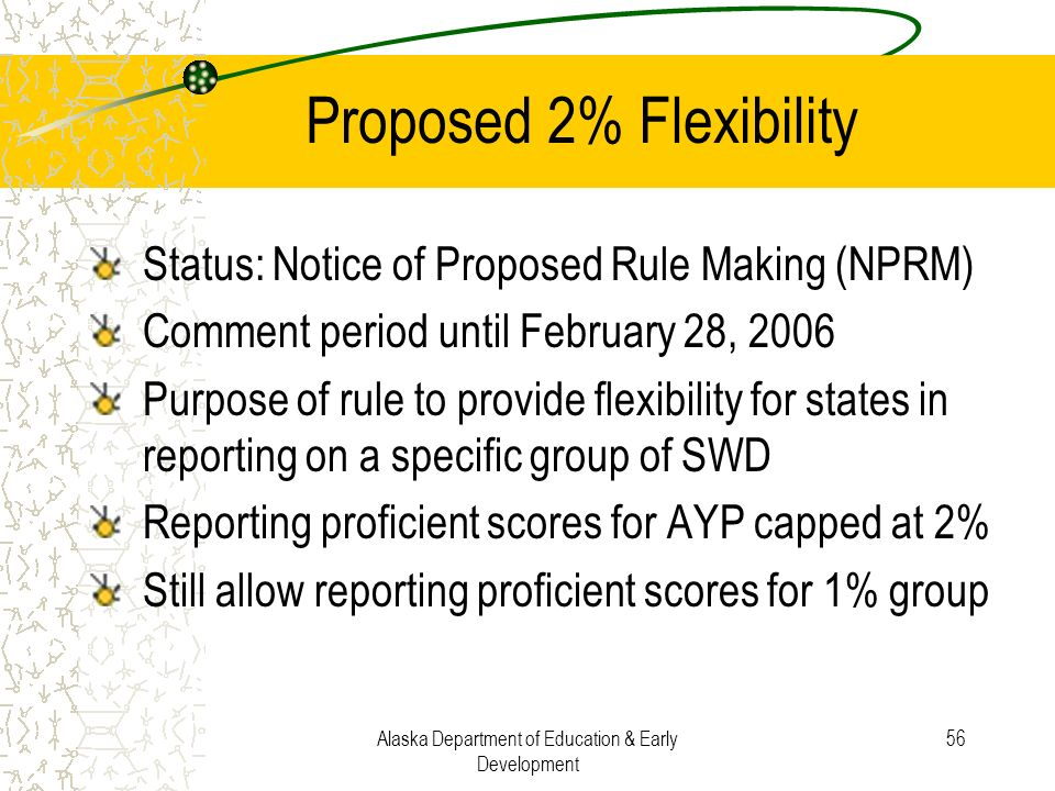Proposed 2% Flexibility