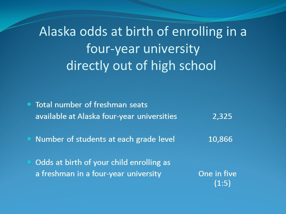 Alaska odds at birth of enrolling in a four-year university directly out of high school