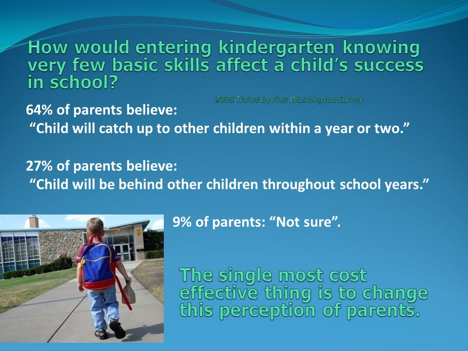 How would entering kindergarten knowing very few basic skills affect a child's success in school 2008 Thrive by Five Washington Survey