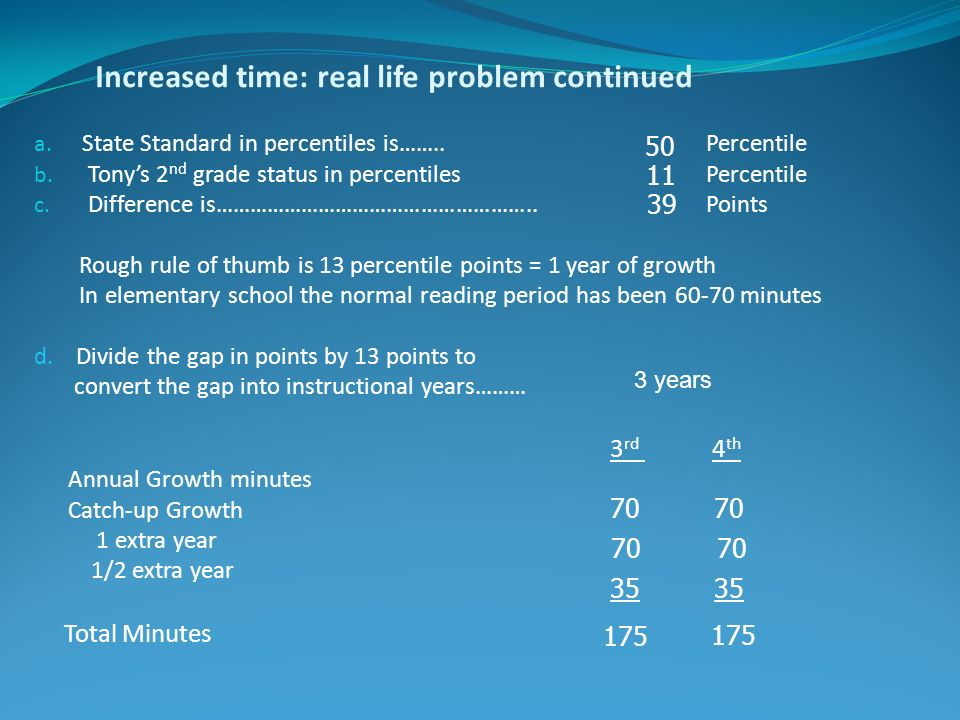 Increased time: real life problem continued