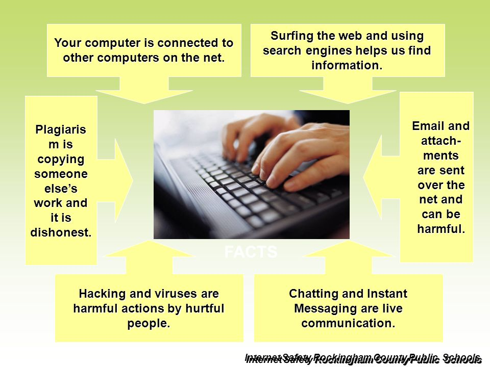 FACTS Your computer is connected to other computers on the net.