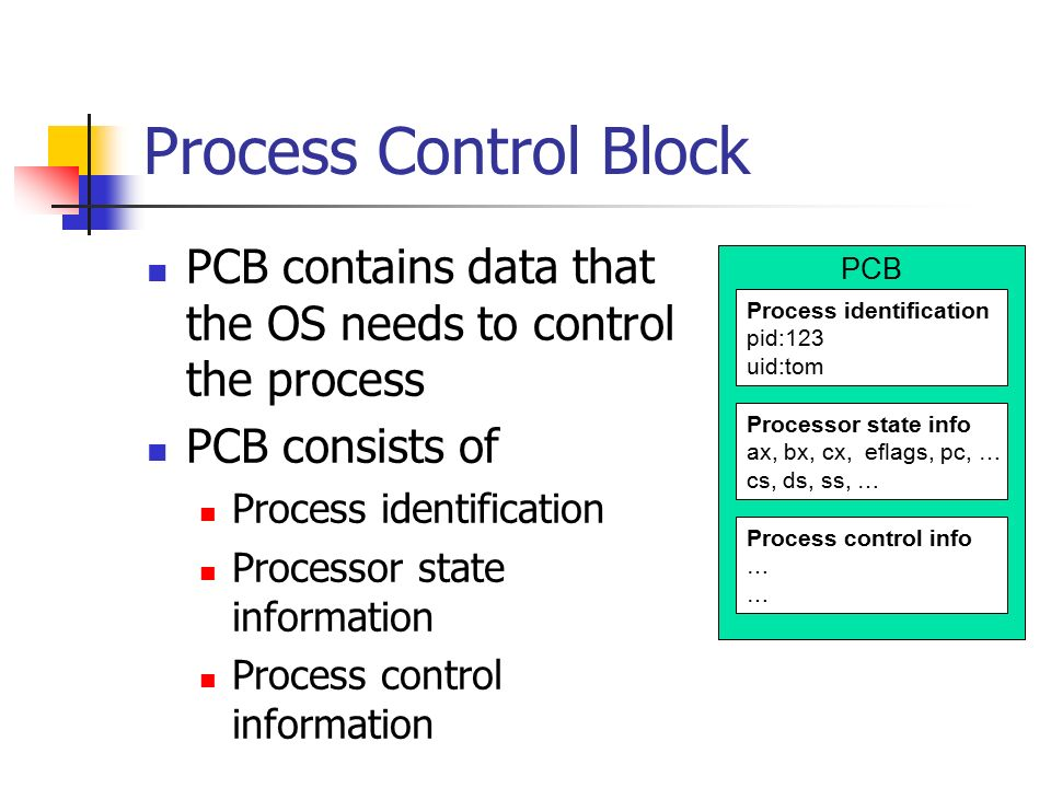Chapter 3 Advanced Operating System - ppt download