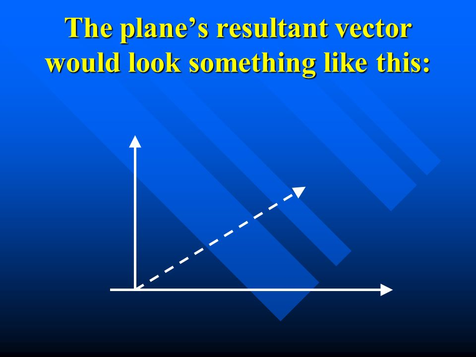 The plane's resultant vector would look something like this: