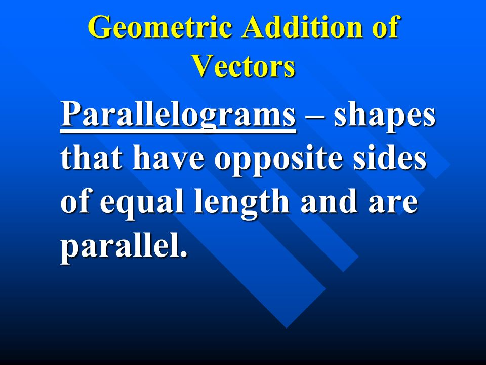 Geometric Addition of Vectors