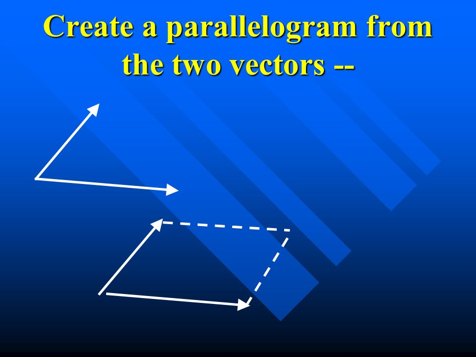Create a parallelogram from the two vectors --