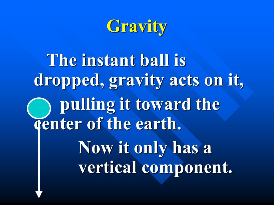 Gravity The instant ball is dropped, gravity acts on it, pulling it toward the center of the earth.