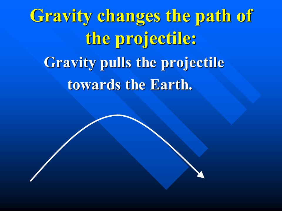 Gravity changes the path of the projectile: