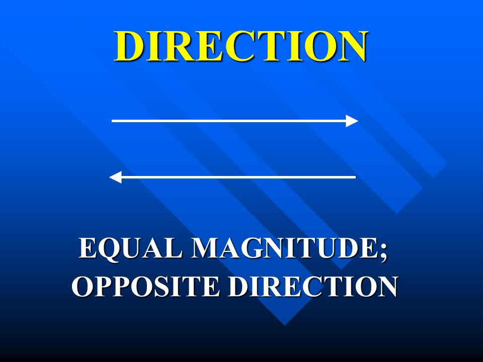 DIRECTION EQUAL MAGNITUDE; OPPOSITE DIRECTION
