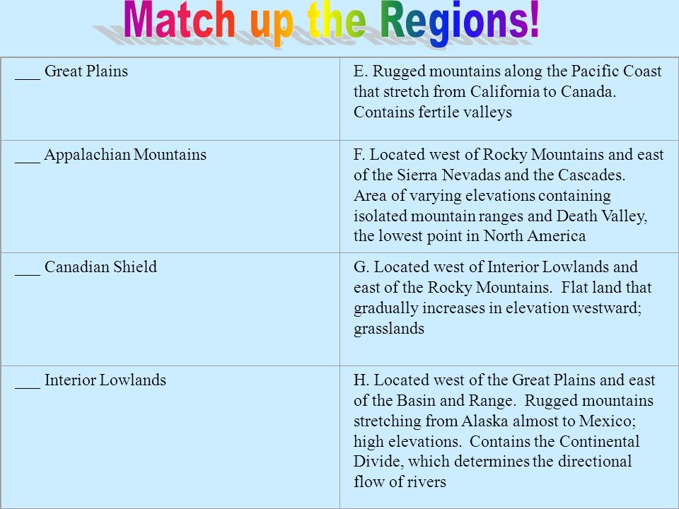 Match up the Regions! ___ Great Plains