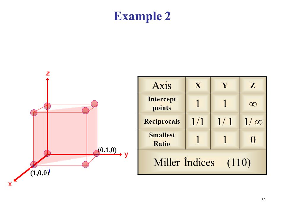 Solid State Physics (1) Phys p...