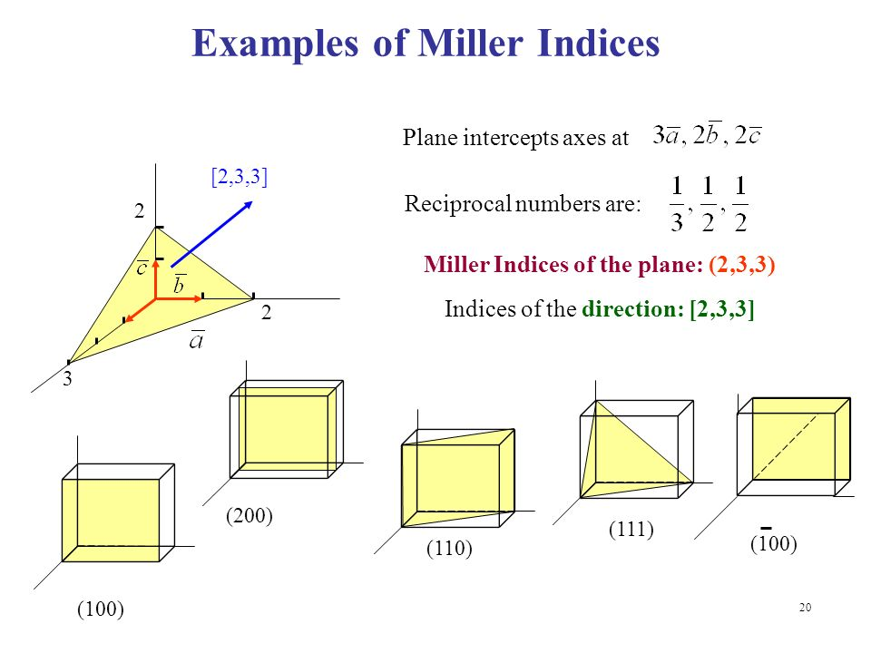 Solid State Physics 1 Phys Ppt Video Online Download