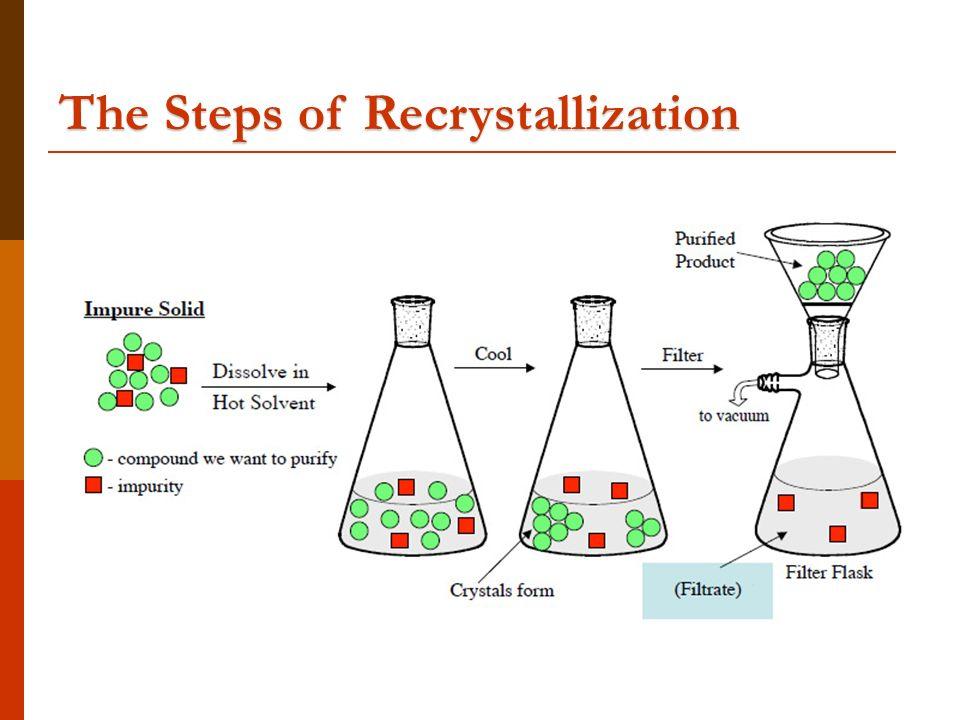 Recrystallization Lab Ppt Video Online Download