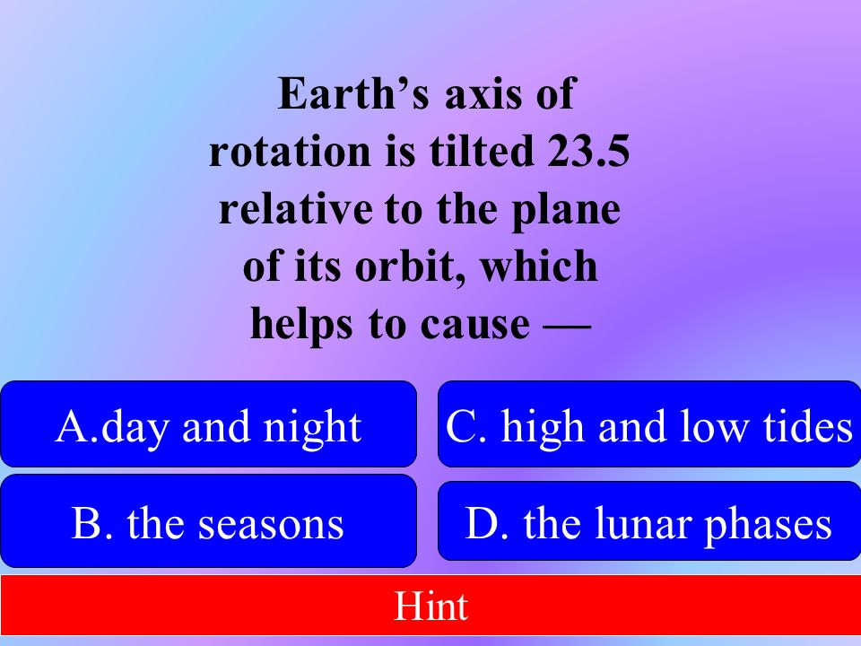 Earth's axis of rotation is tilted 23