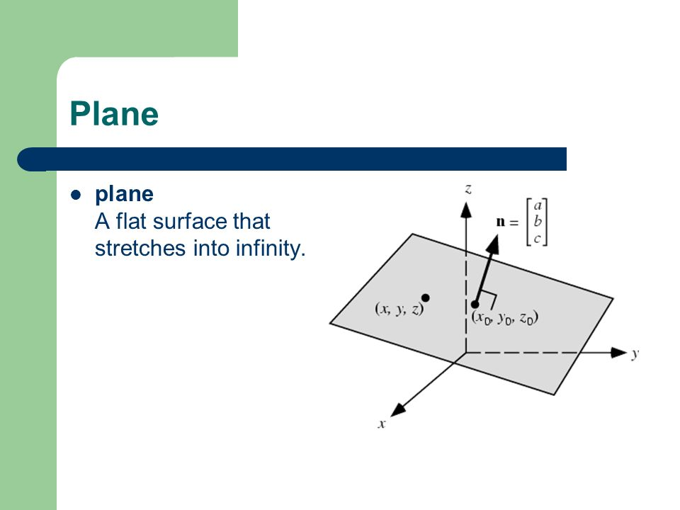 Plane plane A flat surface that stretches into infinity.