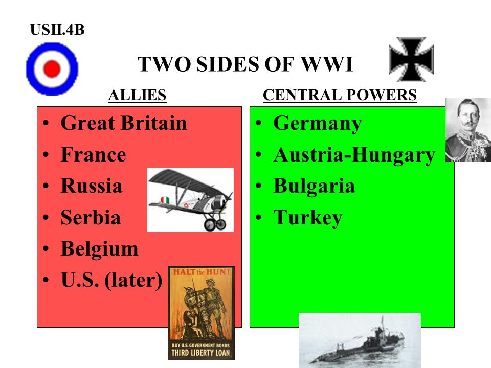 TWO SIDES OF WWI Great Britain France Russia Serbia Belgium