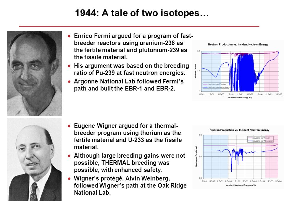 1944: A tale of two isotopes…