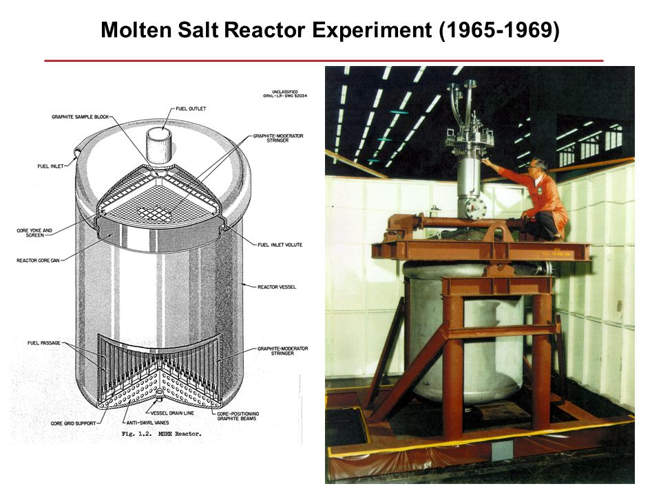 Molten Salt Reactor Experiment (1965-1969)
