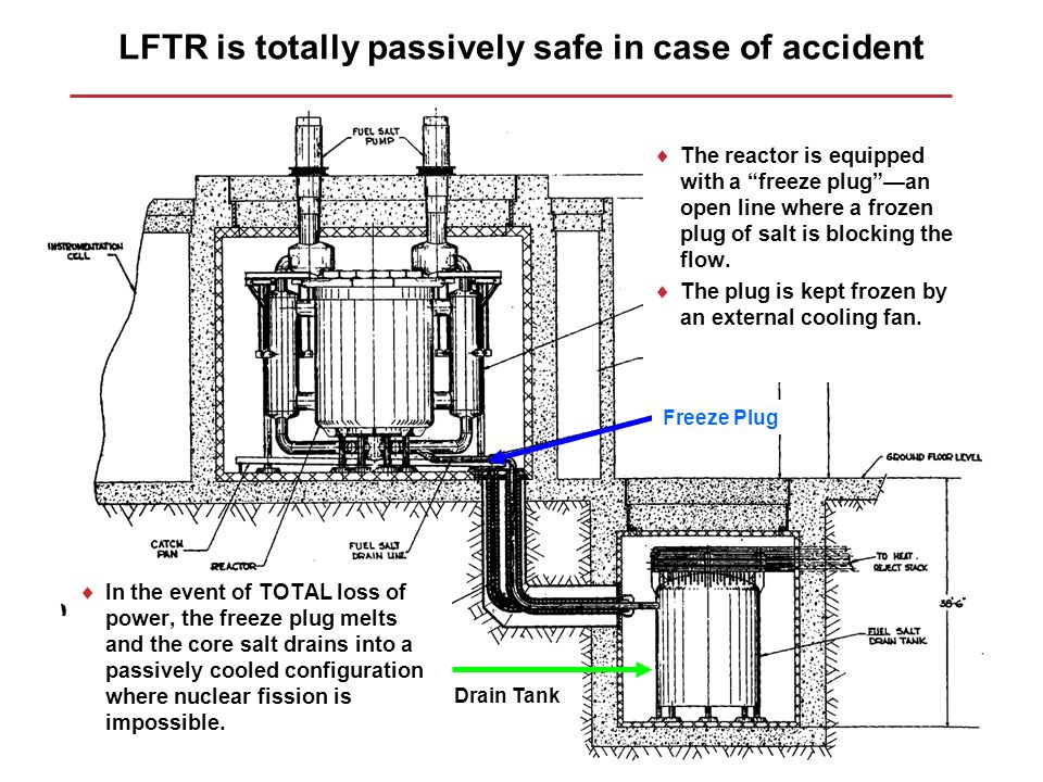 LFTR is totally passively safe in case of accident