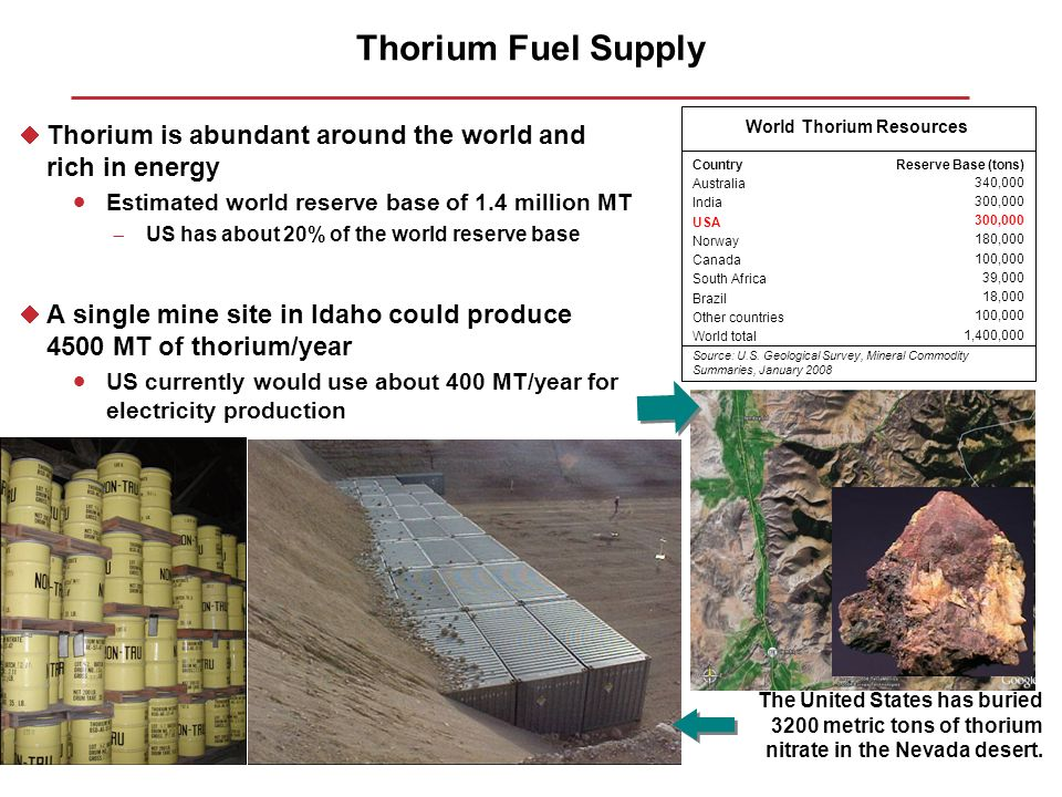 Thorium Fuel Supply Thorium is abundant around the world and rich in energy. Estimated world reserve base of 1.4 million MT.