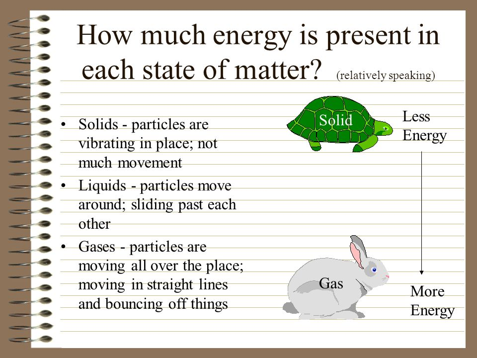How much energy is present in each state of matter