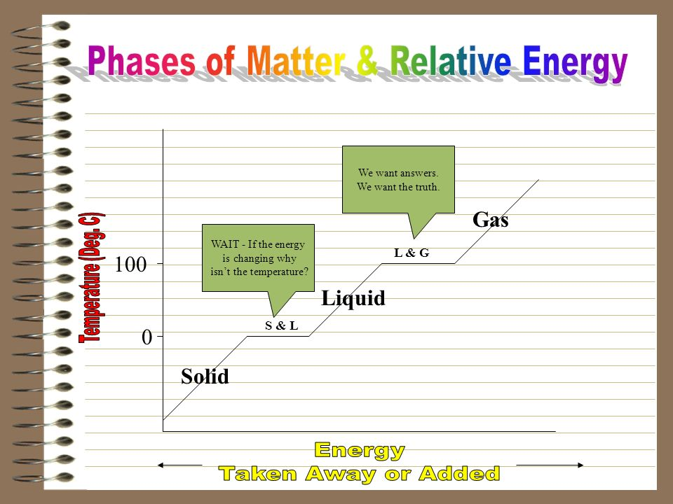 Phases of Matter & Relative Energy