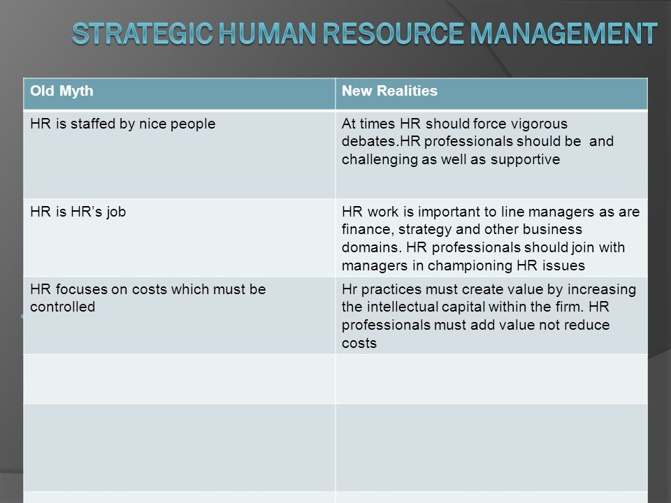 The Evolving Strategic Role Of Hrm Ppt Download