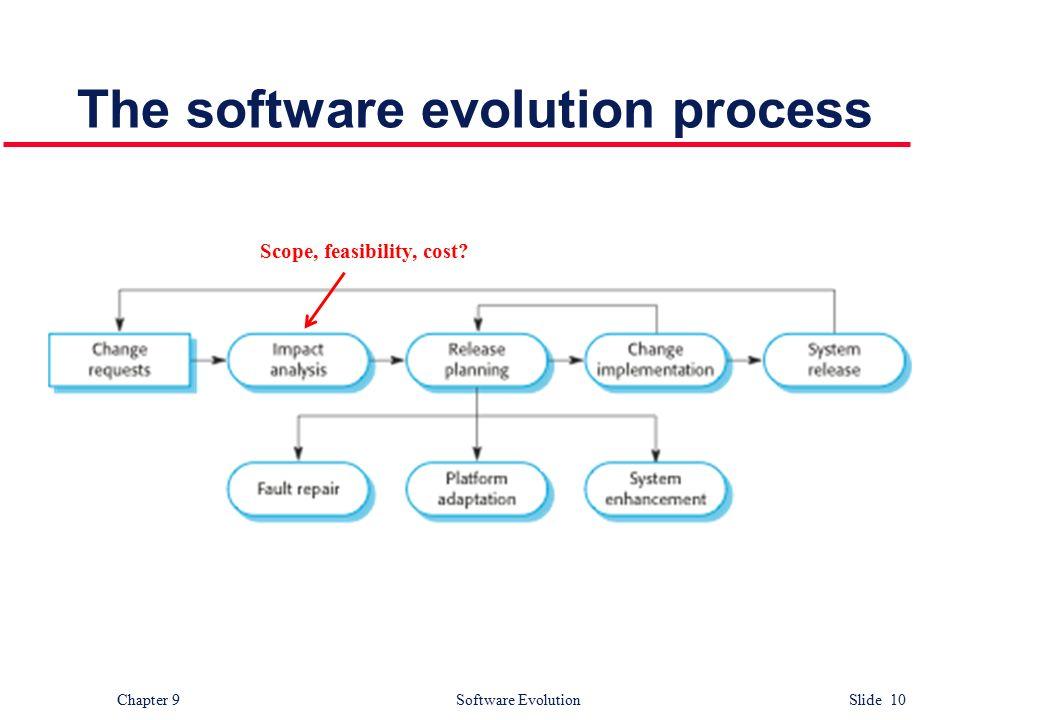 Chapter 9 Software Evolution  - ppt video online download