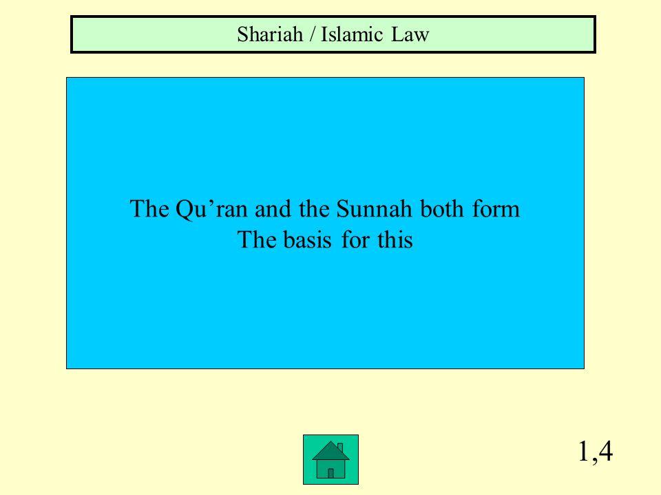 The Qu'ran and the Sunnah both form