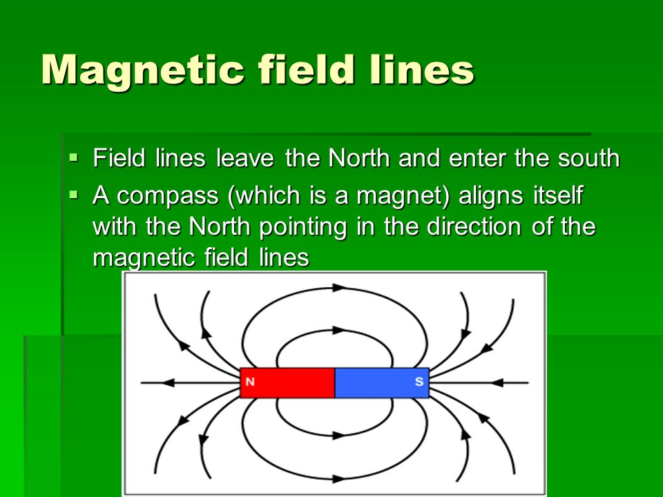 Magnetic field lines Field lines leave the North and enter the south