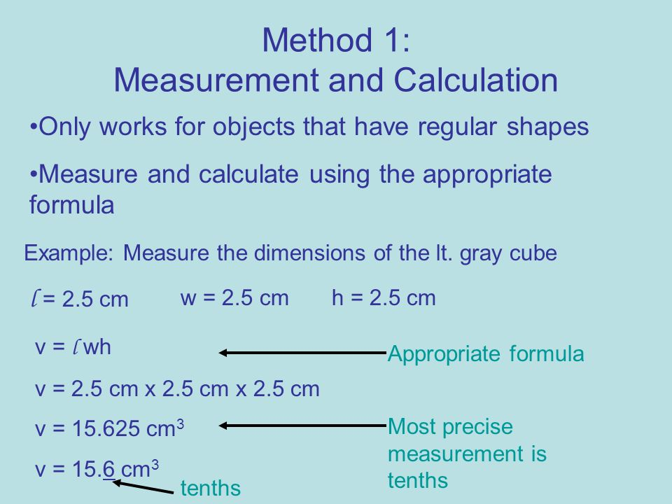 Method 1: Measurement and Calculation