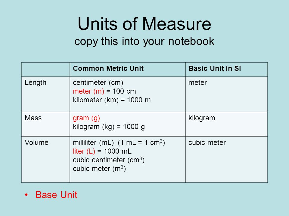 Units of Measure copy this into your notebook