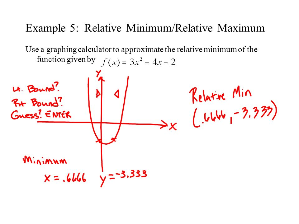 How to determine relative extrema on the graphing calculator youtube.