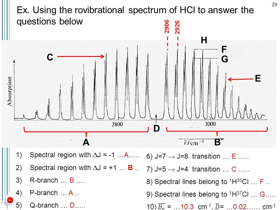 Revisit vibrational Spectroscopy - ppt video online download